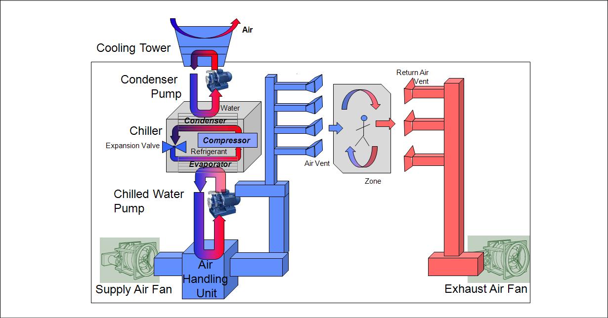 Su temini için genleşme tankı: Nedir ve bunun nedeni nedir